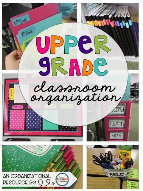 Classroom Organization In Middle School And Upper Elementary Classroom Library Part 5 The Hungry Teacher Classroom Organisation Classroom Organization Classroom