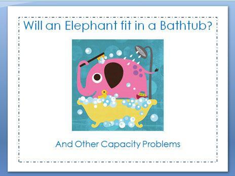 Math Problem Solving: Exploring Capacity (Kindergarten Kindergarten ...