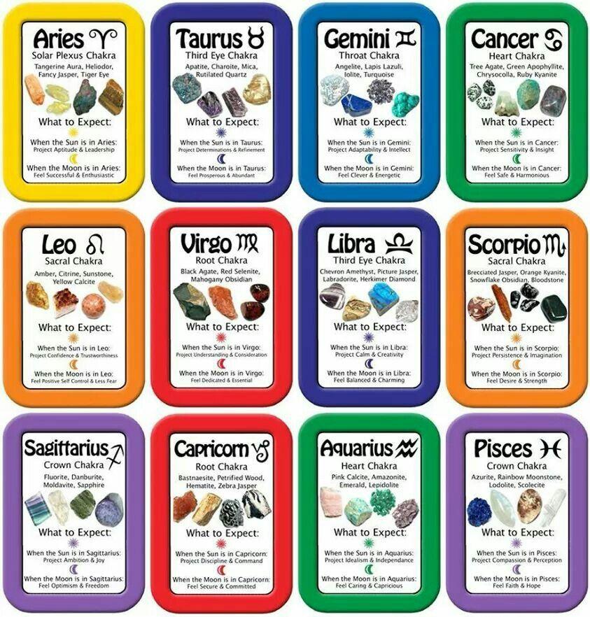 gemstones for each zodiac chakra zodiac etc