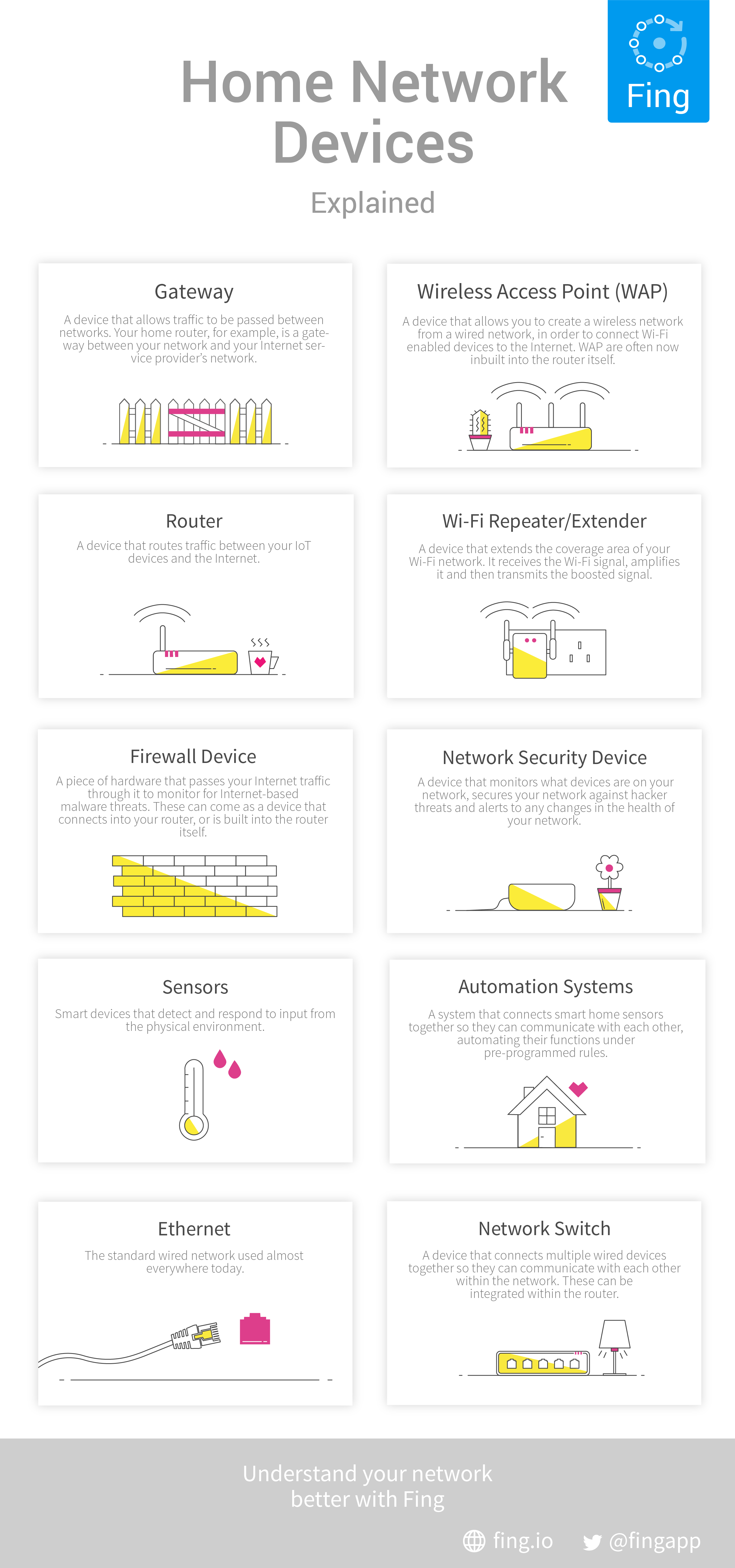 The Most Common Home Networking Devices: You are not alone in ...