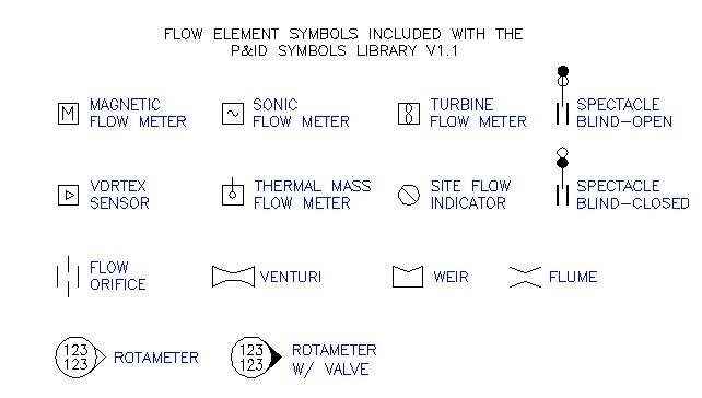 Standard Hvac Plan Symbols And Their Meanings additionally More Pid Pump Symbols also Pid Valve Legend X in addition Hvac Controls Equipment likewise Pid Heat Exchanger Legend. on hvac pid symbols