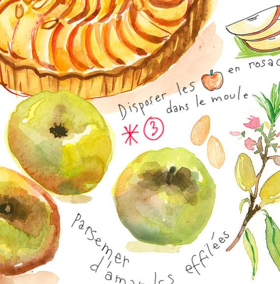 Watercolor Apple pie recipe painting, Wall art print, Kitchen art ...