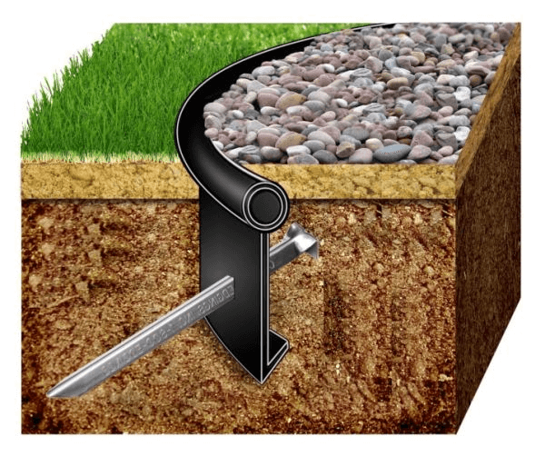 How to Install Lawn Edging Lawn edging, Plastic