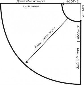 Выкройка юбки шестиклинки от Анастасии Корфиати 82
