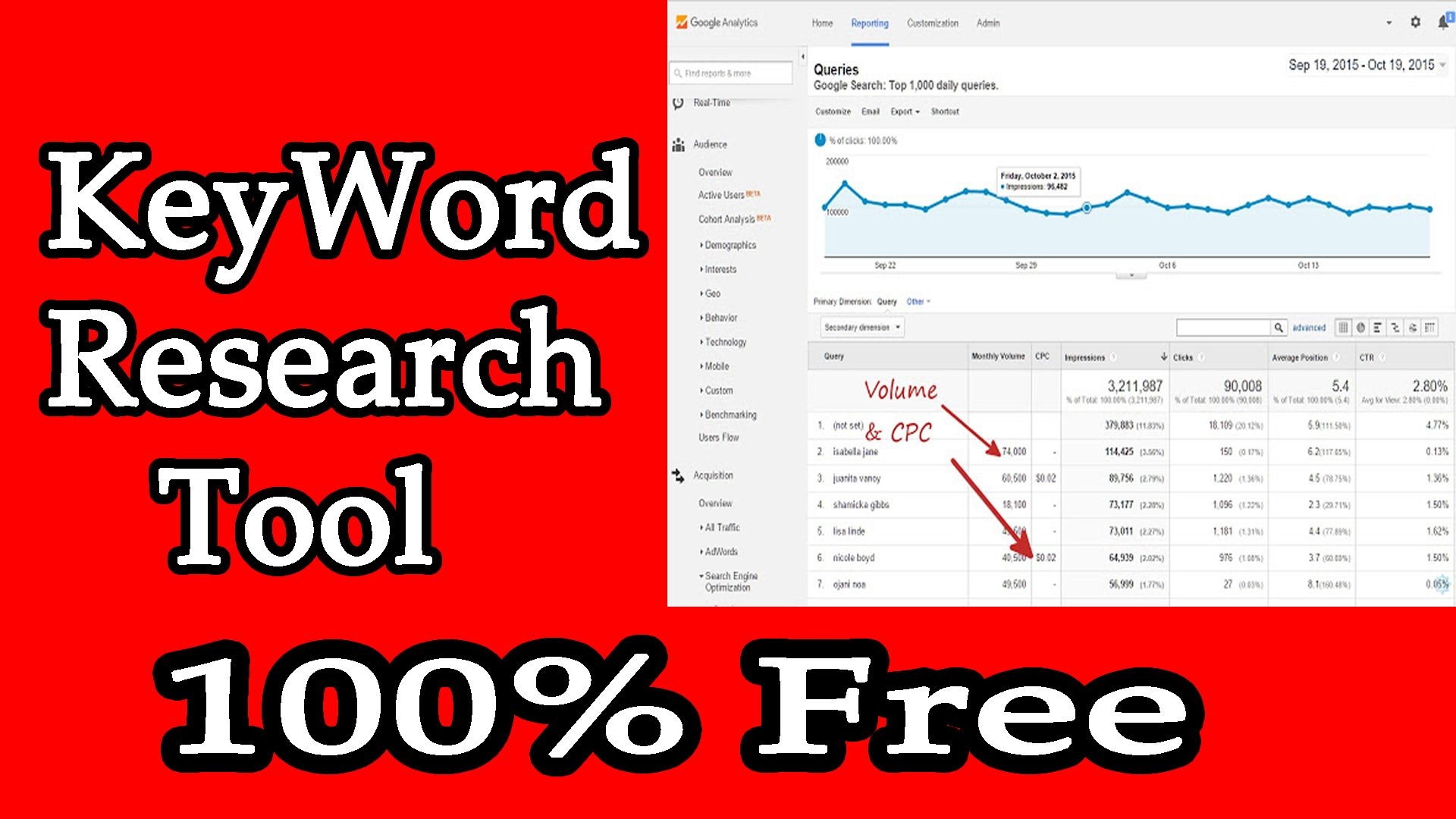 How To Check Keyword Search Volume 100 Free Keyword Research Words 100 Free Research