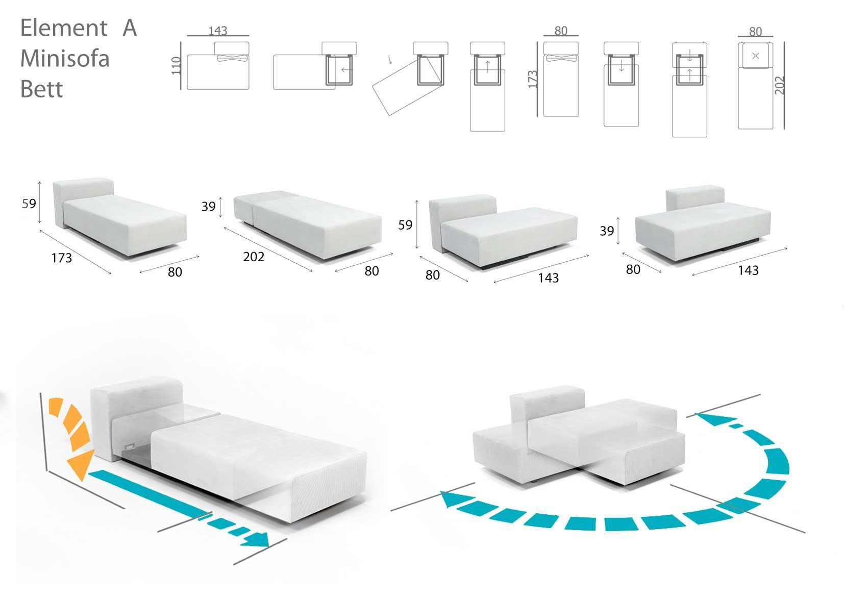 14+ Sofa 110 cm breit ideen