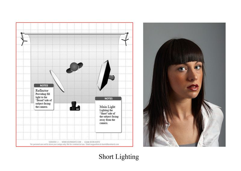Alana Tyler Slutsky covers how to setup the other 3 basic lighting techniques that all photographers should know - split short u0026 broad lighting.  sc 1 st  Pinterest & Short lighting diagram featured on Fashion Photography Blog ... azcodes.com