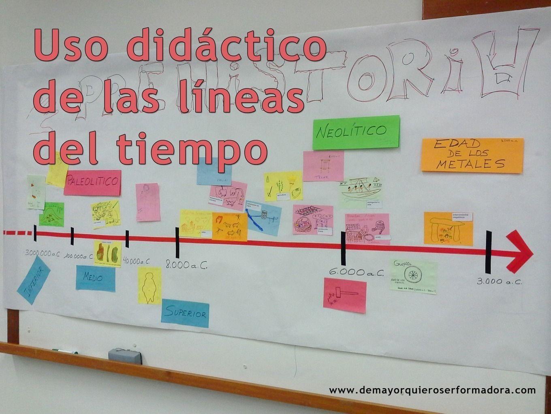Uso didáctico de las líneas del tiempo | Línea del tiempo, Enseñanza ...