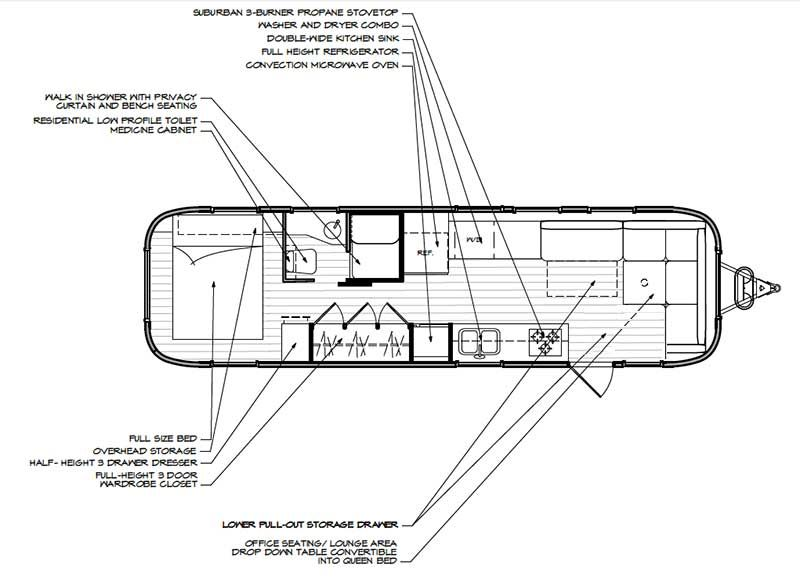 Hofmann Architecture 1985 Excella 32 Lucky 89 995 Rv Floor Plans Remodeled Campers Airstream Renovation