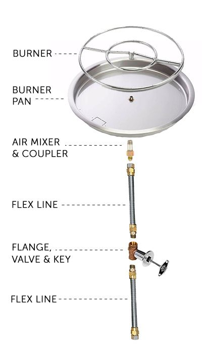 Fire Pit Burner Kit Diy Gas Fire Pit Gas Fire Pits Outdoor Diy