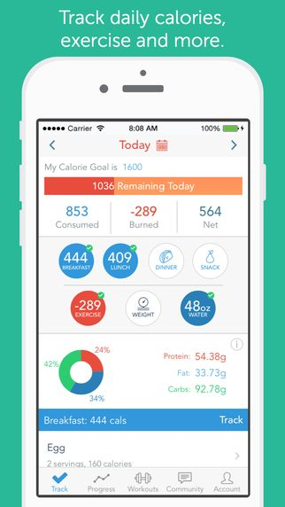 MyPlate Calorie Tracker by Demand Media, Inc  | Calorie