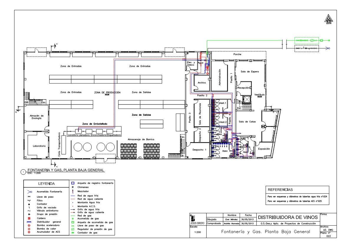 022 Fontaneria Y Gas Pbg Architecture Floor Plans Diagram