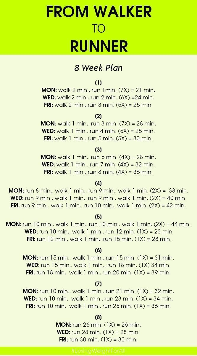 #RunningWeightLossPlan - Fitness,  #Fitness #Nutritionmotivation #RunningWeightLossPlan