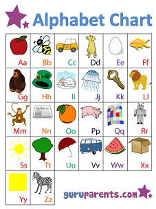 An alphabet chart can be an important part of teaching your child ...