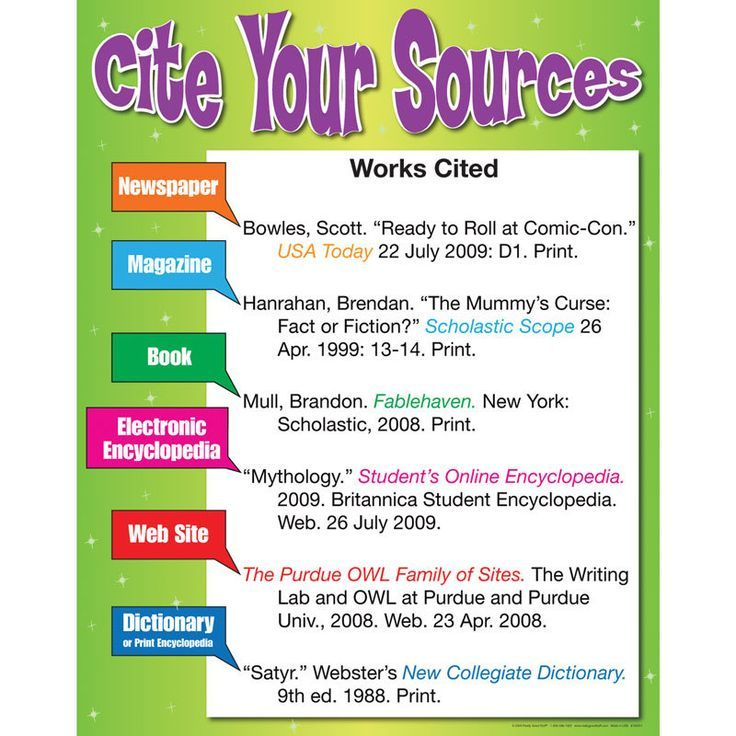 Image Result For Bibliographic Essay Format 4th Grade Kids Writing