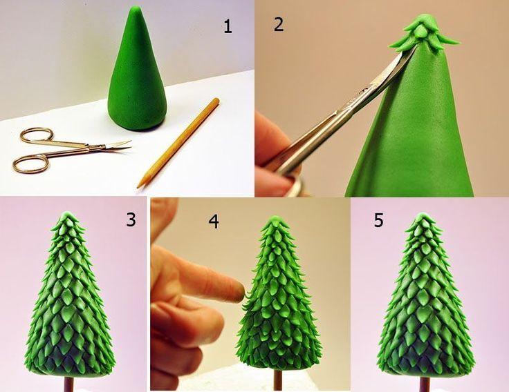 Polymer Clay Christmas Tree.Polymer Clay Christmas Tree Christmas Tree Craft Ideals