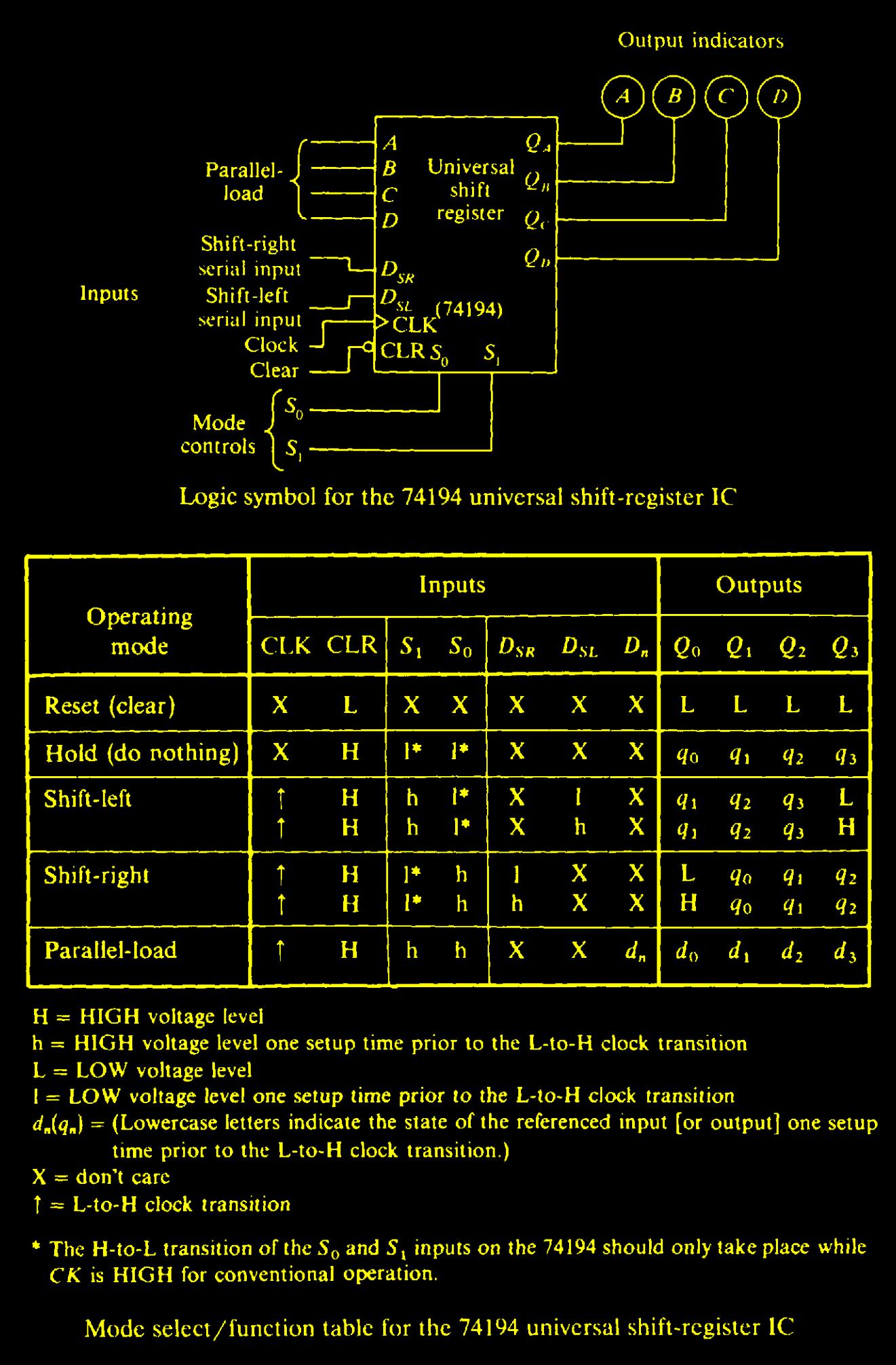 The 74194 Universal Shift Register Ic Microcontrollers Pinterest 200m Fm Transmitter Electronic Circuits And Diagramelectronics Thunder