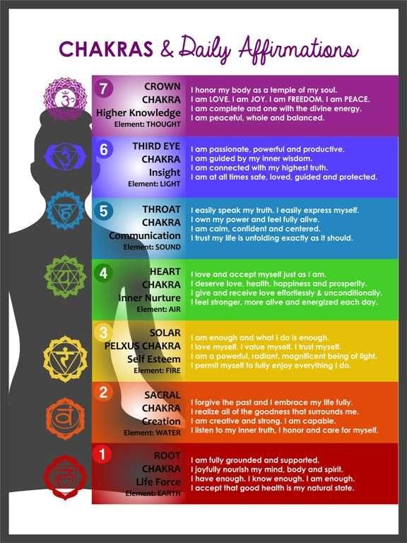 Reiki Master Healer (3 A) Training Course