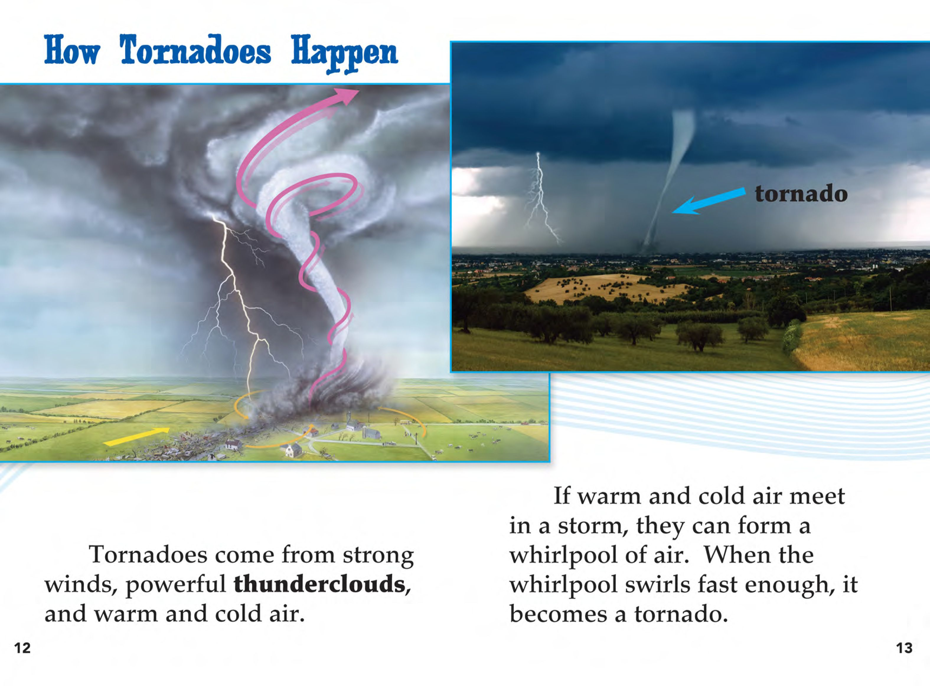 How Tornadoes Happen from TIME FOR KIDS Nonfiction Reader: Tornadoes and  Hurricanes.