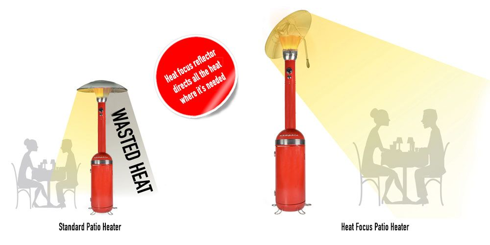 memphis red patio heater - Google Search