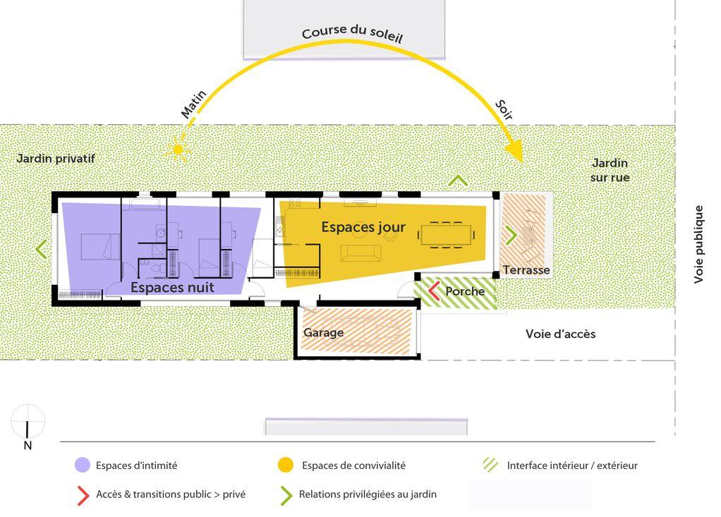 Plan en situation projet S3 Pinterest House - plan d interieur de maison