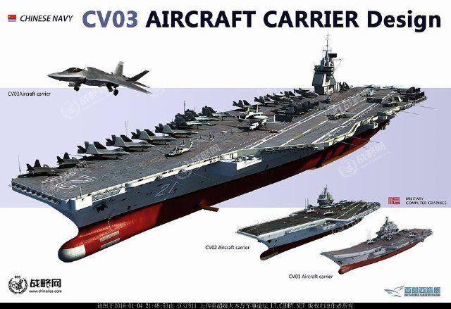 Строительство нового китайского авианосца