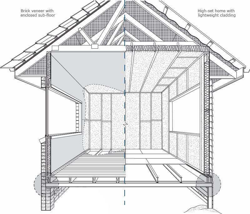 wood piling framing details - Google Search | Foundation details in ...