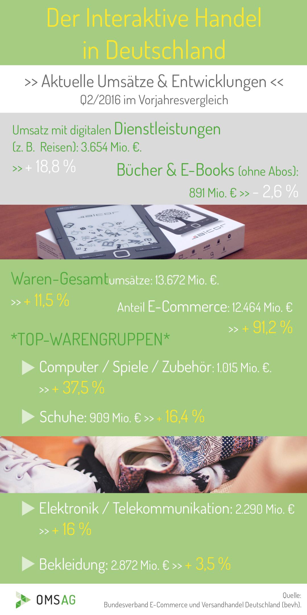 Verschafft Euch Durchblick 8 Im Deutschen Online Versandhandel