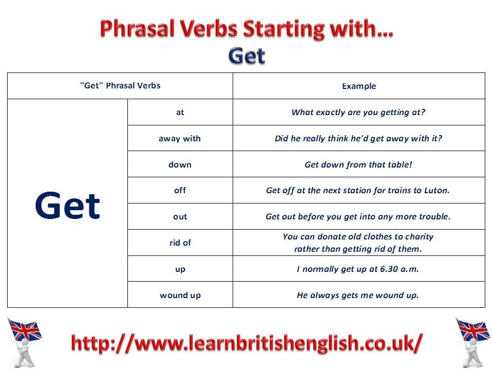 phrasal verbs examples | Good Teaching | Pinterest | Verb examples
