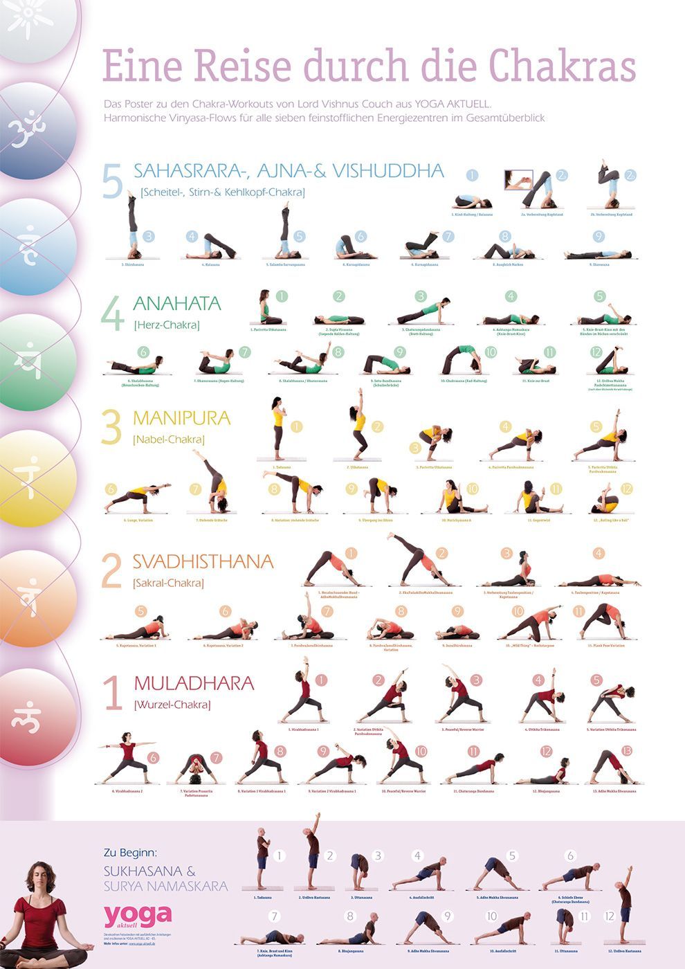 Pin by Jasmine Gouveia on Chakras  Workout posters, Ashtanga yoga