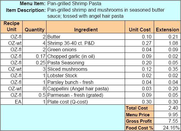menu  u0026 recipe cost spreadsheet template