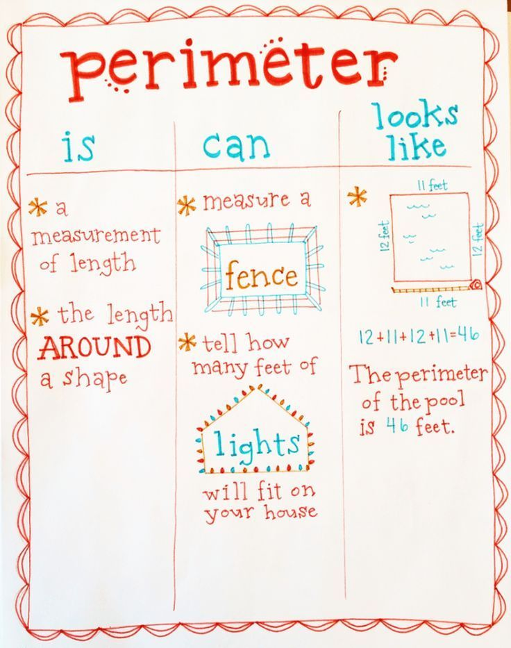 how to find perimeter in mathematics