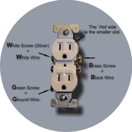 3 Way Switch Wiring Diagram Schematic Wiring Diagra And Worksheet Resource In 2020 Wiring A Plug Home Electrical Wiring Diy Electrical