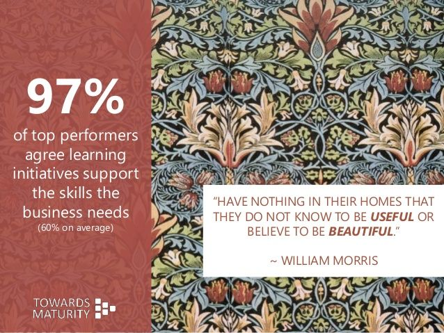 """97% of top performers agree learning initiatives support the skills the business needs (60% on average) """"HAVE NOTHING IN T..."""