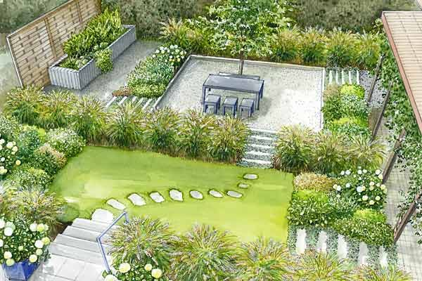 Photo of 1 Garten, 2 Ideen: Gestaltungsideen für einen Stadtgarten