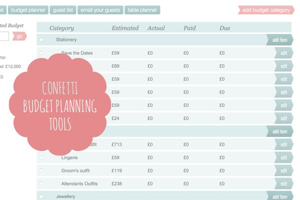 free online wedding budget planning tools