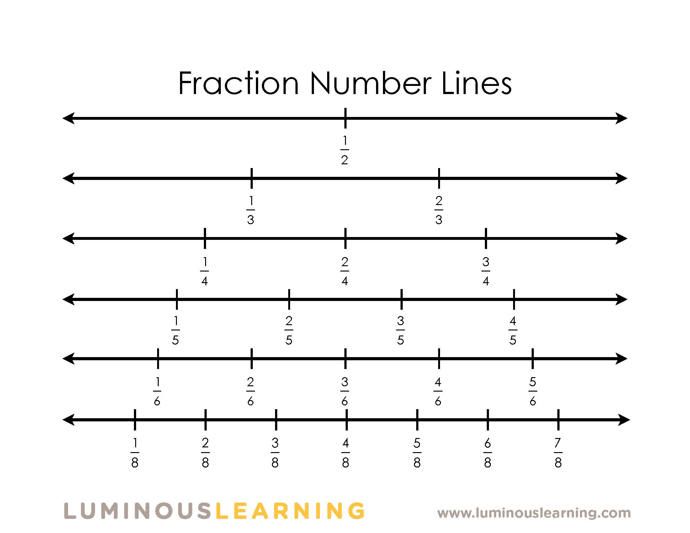 Worksheets Comparing Fractions On A Number Line Worksheet fractions on a number line math journals and journal line