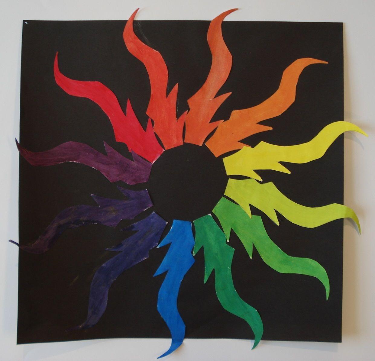 A Faithful Attempt Rainbow Colour Wheels