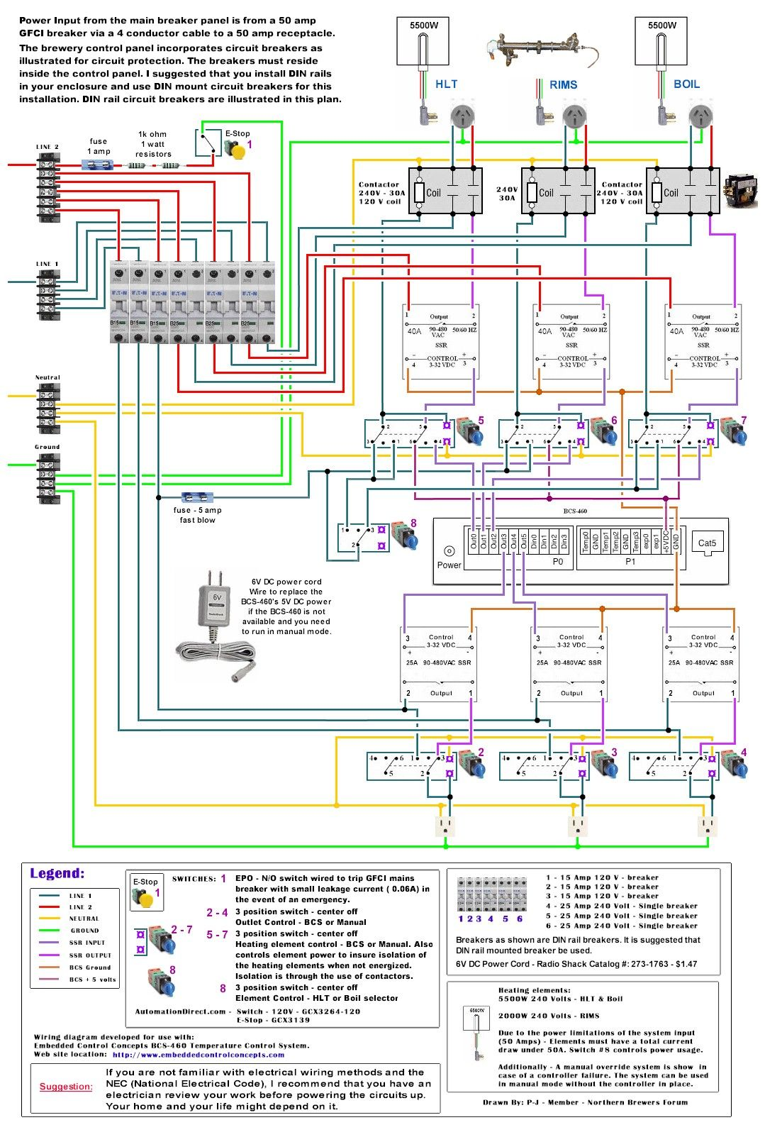 Electric Brewing Diagrams