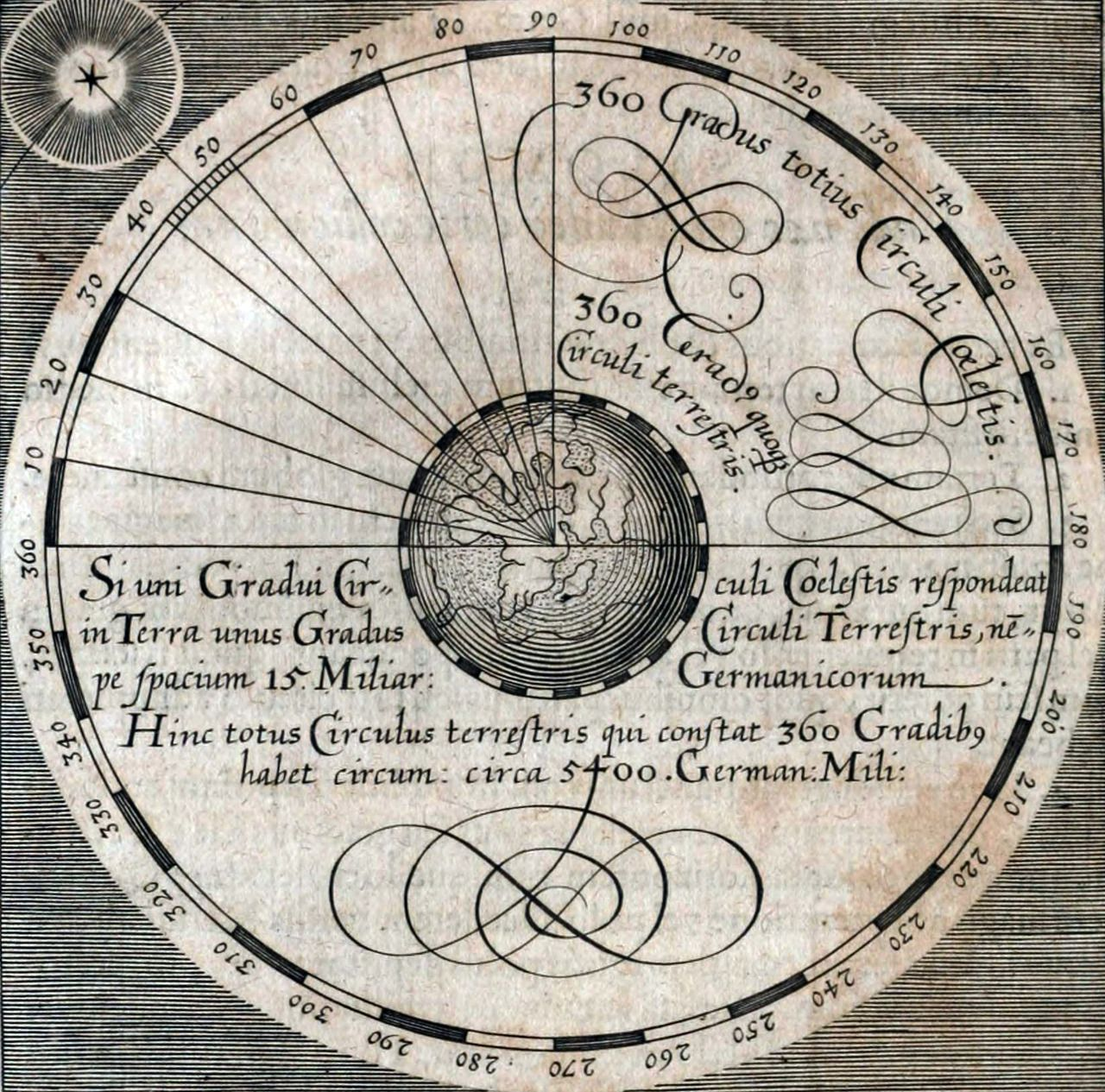Michael Maier Septimana Philosophica