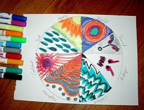 Emotions Color Wheel Art Therapy Directives