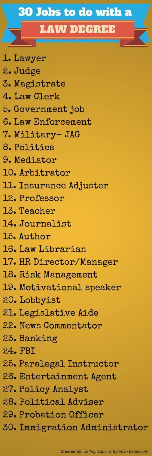 17 Criminal Justice Degree Jobs And Schools Programs Law School Life Law Degree Law School Prep