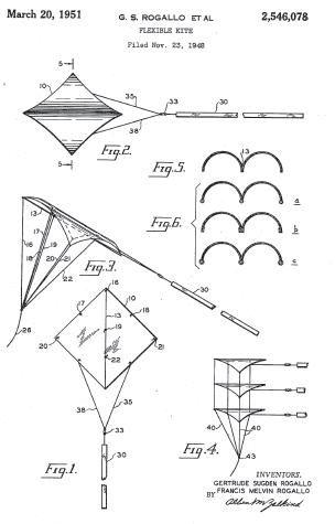 Rogallo patent