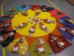 bildergebnis f r kett methode kindergarten kindergarten. Black Bedroom Furniture Sets. Home Design Ideas