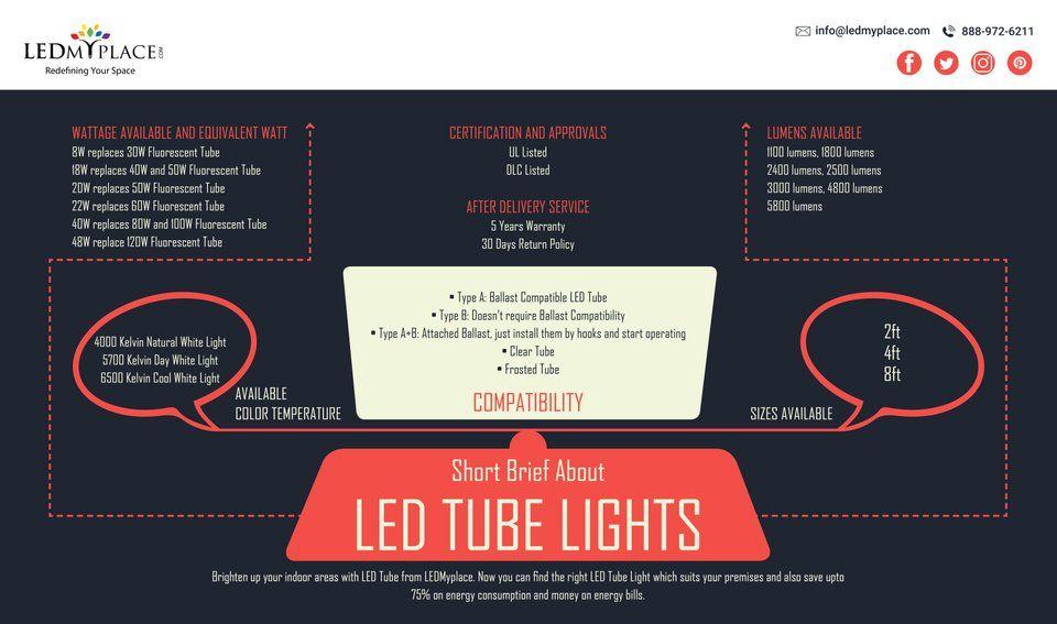 LED Tube Lights Purchase Now Led tube light, Led tubes