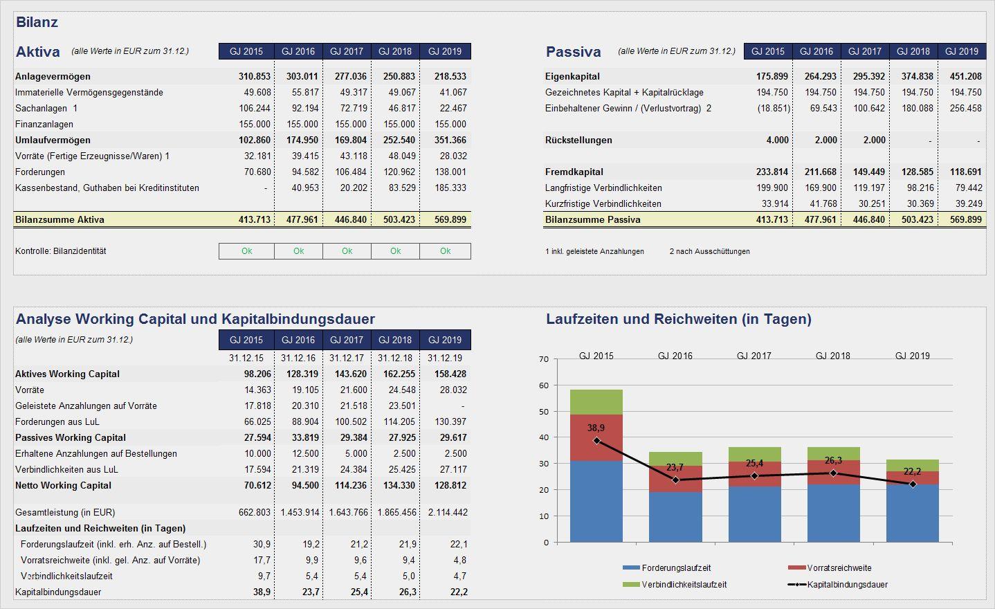 31 Gut Vorlage Bilanz Excel Foto In 2020 Vorlagen Geschenkgutschein Vorlage Flyer Vorlage