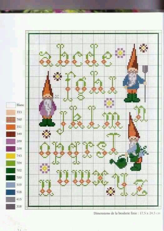 Cross stitch gnome alphabet sampler | cross stitch patterns ...