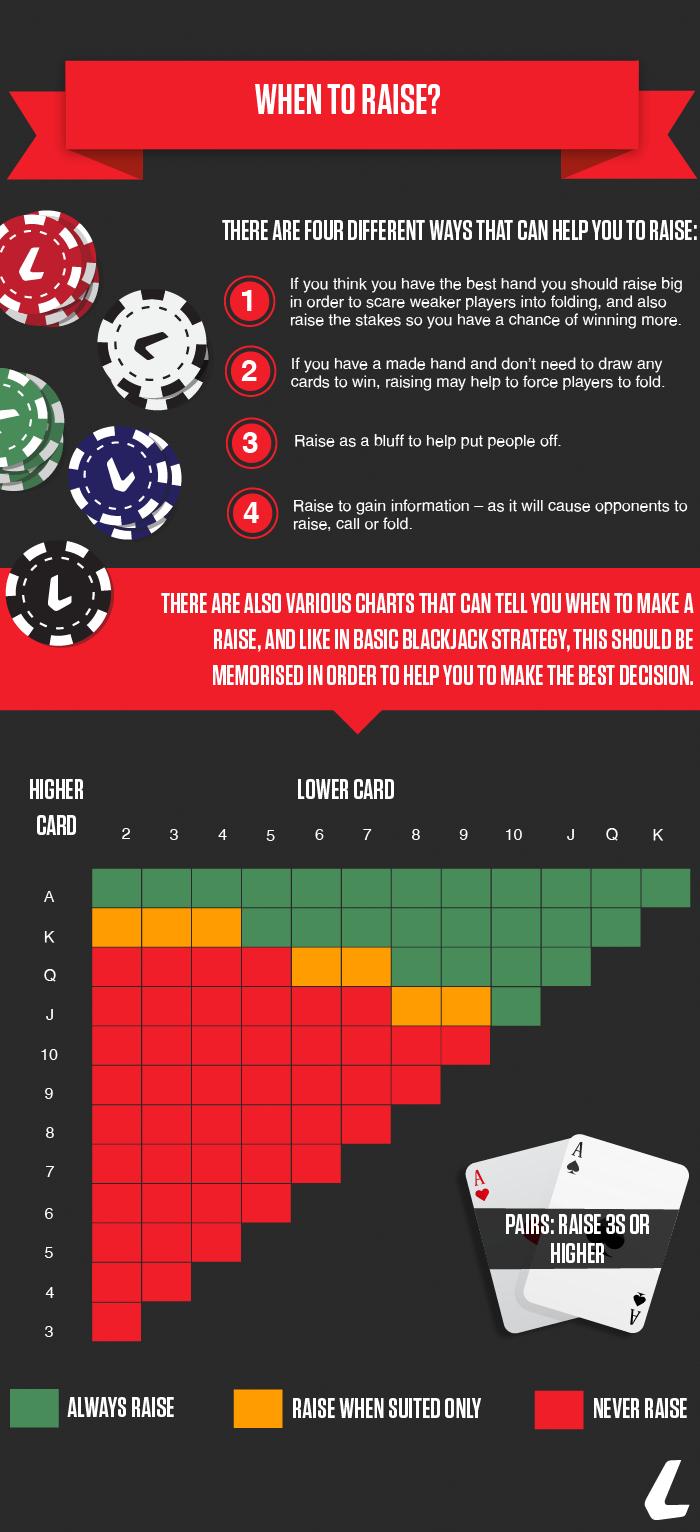 Craps shooting dice