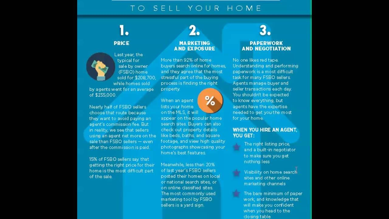 """Will I Save Money If I Sell My Home Without An Agent?  Not many, but some of my clients ask ... Will I save money if i sell my home without an agent ... From a strictly mathematical perspective you would have to conclude """"yes"""". But that's making a decision in a vacuum. Take a breath instead and learn what the reality is.  http://www.bestpalosverdeshomes.com/will-i-save-money-if-i-sell-my-home-without-an-agent/"""