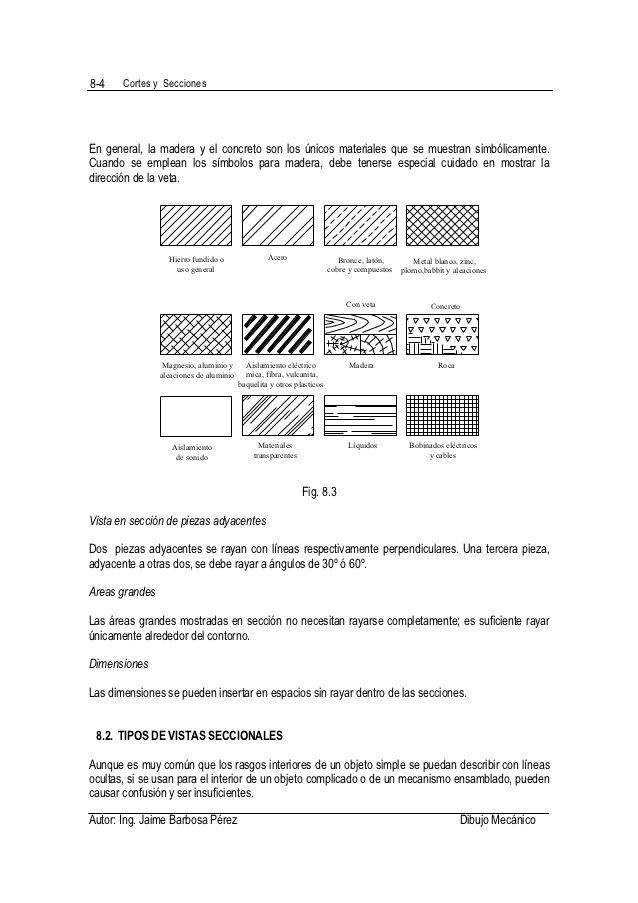 Resultado de imagen de simbologia de planos for Simbologia de niveles en planos arquitectonicos